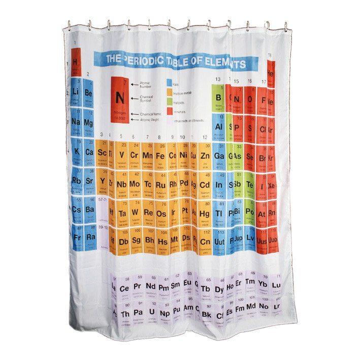 Duschvorhang Periodensystem