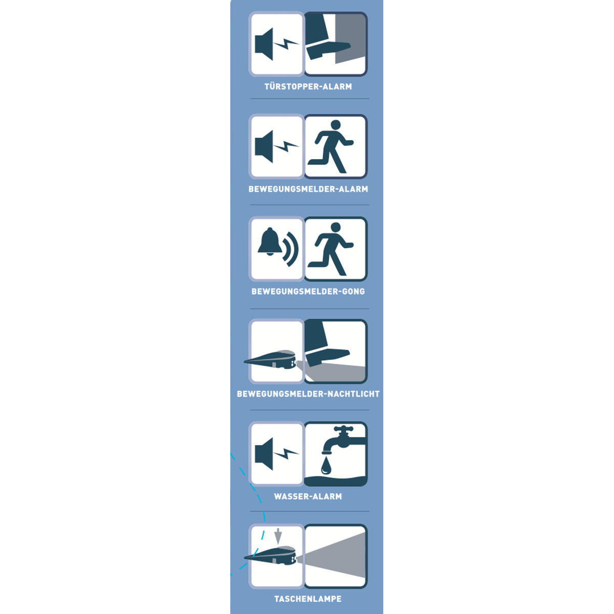"""Multi-Alarm: Der """"Türstopper"""" für alle Fälle"""